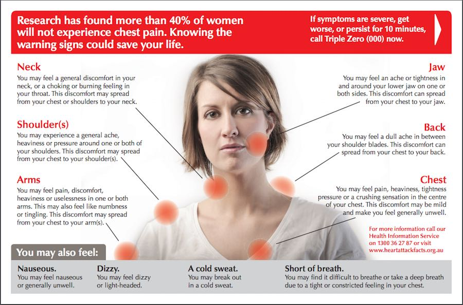 womens-heart-attack-signs