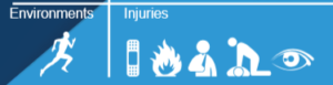 Sports First Aid Kit - Compliance, Coverage & WHS