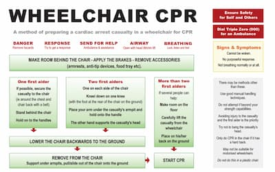 Free First Aid Charts